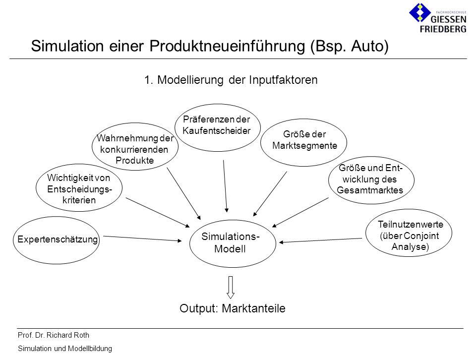 Prof. Dr. Richard Roth Simulation und Modellbildung Simulation einer Produktneueinführung (Bsp. Auto) 1. Modellierung der Inputfaktoren Simulations- M