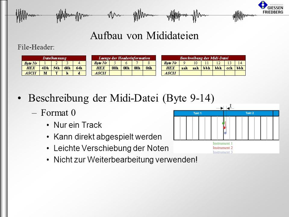 Aufbau von Mididateien Beschreibung der Midi-Datei (Byte 9-14) –Format 0 Nur ein Track Kann direkt abgespielt werden Leichte Verschiebung der Noten Nicht zur Weiterbearbeitung verwenden.