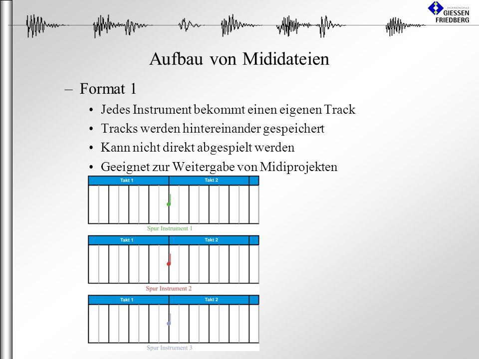 Aufbau von Mididateien –Format 1 Jedes Instrument bekommt einen eigenen Track Tracks werden hintereinander gespeichert Kann nicht direkt abgespielt werden Geeignet zur Weitergabe von Midiprojekten
