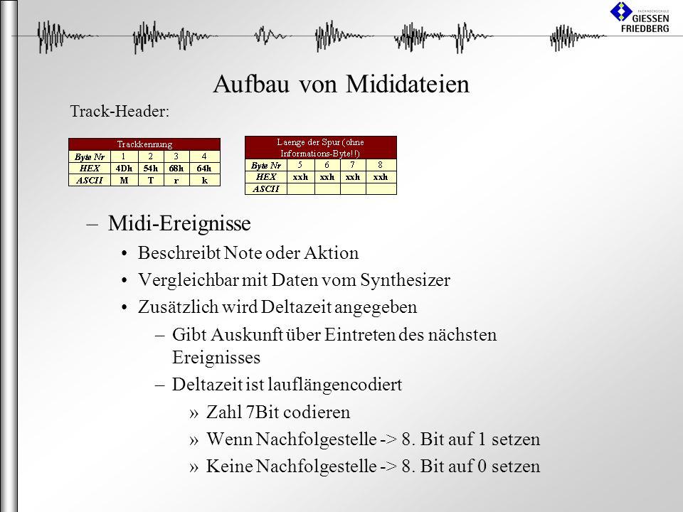Aufbau von Mididateien Track-Header: –Midi-Ereignisse Beschreibt Note oder Aktion Vergleichbar mit Daten vom Synthesizer Zusätzlich wird Deltazeit angegeben –Gibt Auskunft über Eintreten des nächsten Ereignisses –Deltazeit ist lauflängencodiert »Zahl 7Bit codieren »Wenn Nachfolgestelle -> 8.