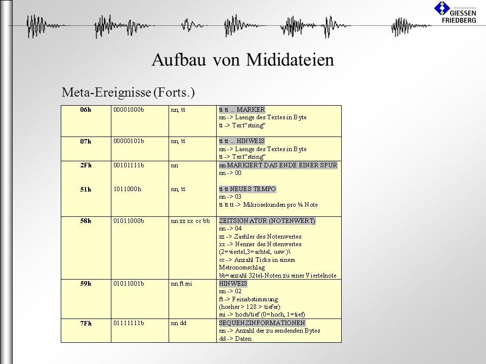 Aufbau von Mididateien Meta-Ereignisse (Forts.)