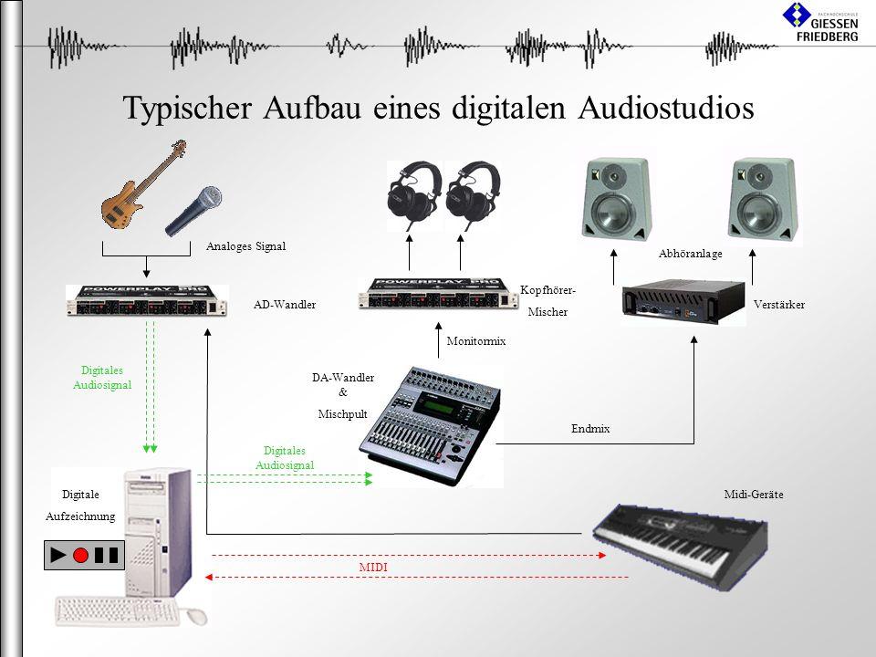 Digitales Audiosignal Digitale Aufzeichnung Typischer Aufbau eines digitalen Audiostudios Analoges Signal Abhöranlage DA-Wandler & Mischpult AD-Wandler Monitormix Kopfhörer- Mischer MIDI Midi-Geräte Endmix Verstärker Digitales Audiosignal