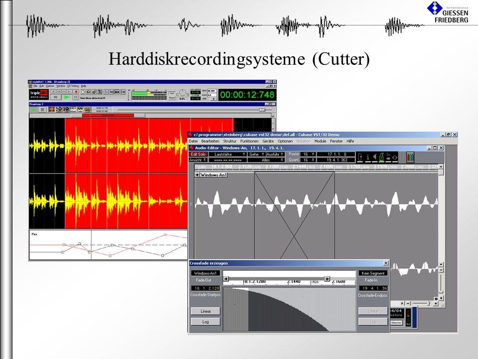 Harddiskrecordingsysteme (Cutter)