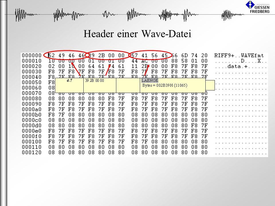Header einer Wave-Datei