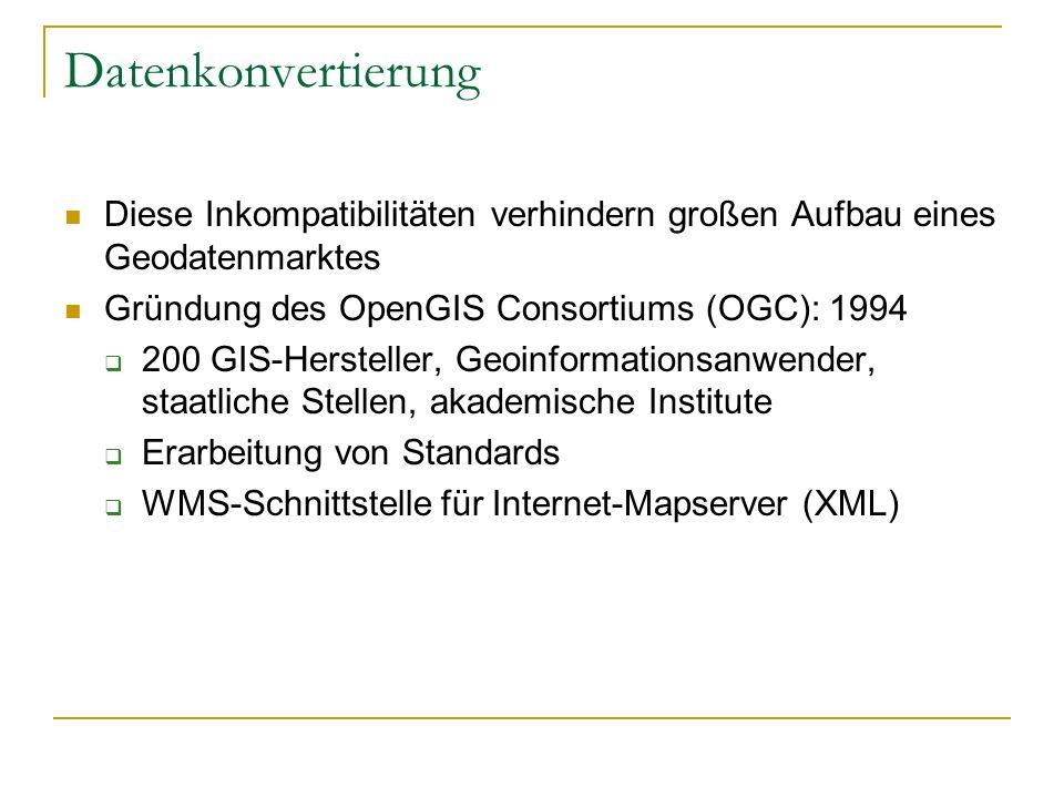 Datenkonvertierung Diese Inkompatibilitäten verhindern großen Aufbau eines Geodatenmarktes Gründung des OpenGIS Consortiums (OGC): 1994 200 GIS-Hersteller, Geoinformationsanwender, staatliche Stellen, akademische Institute Erarbeitung von Standards WMS-Schnittstelle für Internet-Mapserver (XML)