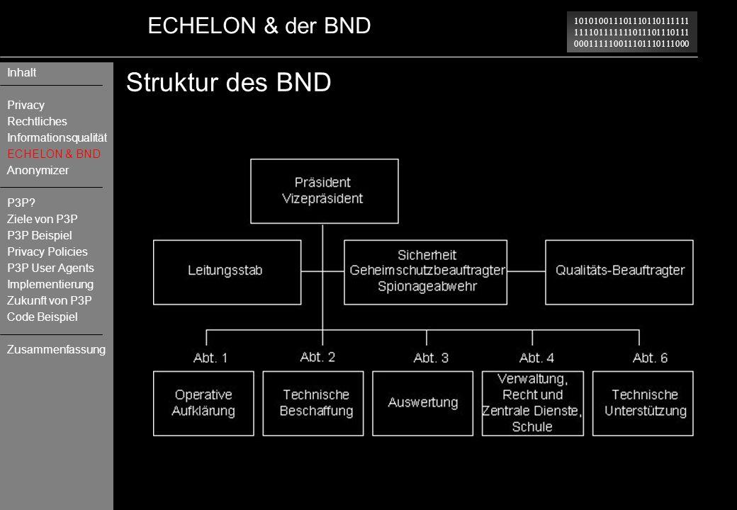 101010011101110110111111 111101111111011101110111 000111110011101110111000 ECHELON & der BND Struktur des BND Inhalt Privacy Rechtliches Informationsq