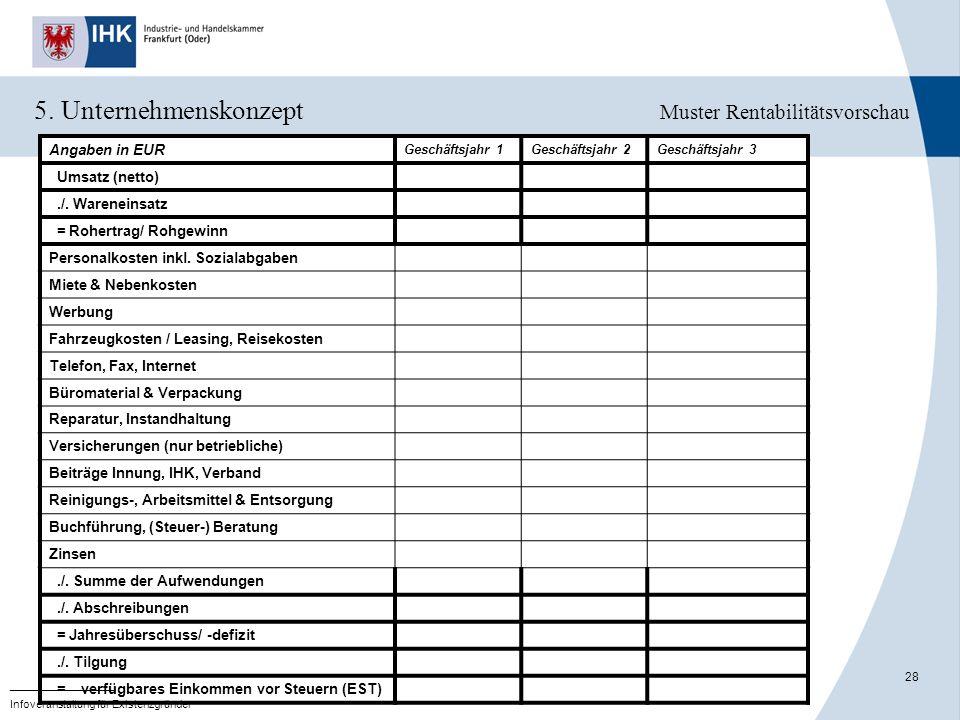 28 _______________ Infoveranstaltung für Existenzgründer 5. Unternehmenskonzept Muster Rentabilitätsvorschau Angaben in EUR Geschäftsjahr 1Geschäftsja
