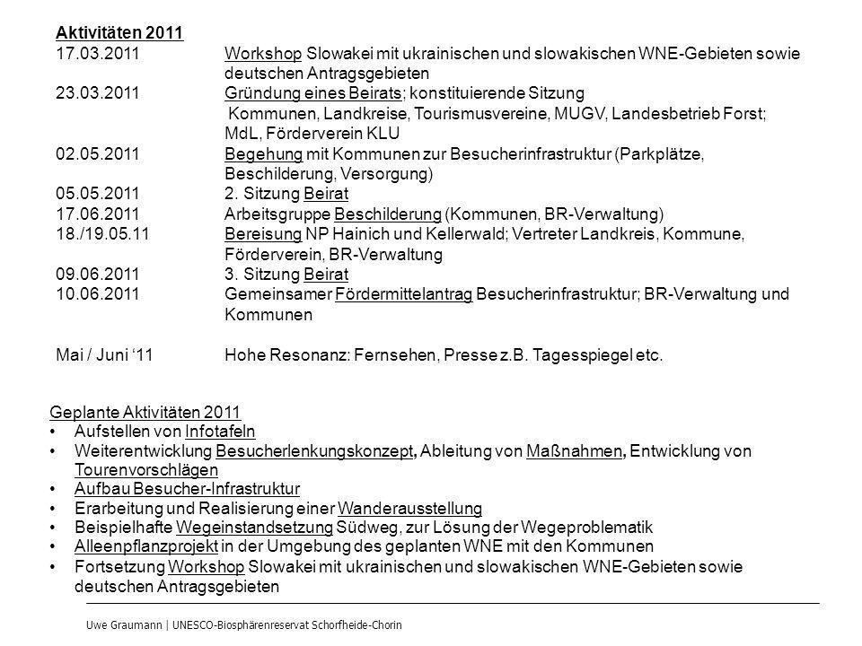 Uwe Graumann | UNESCO-Biosphärenreservat Schorfheide-Chorin Aktivitäten 2011 17.03.2011Workshop Slowakei mit ukrainischen und slowakischen WNE-Gebiete