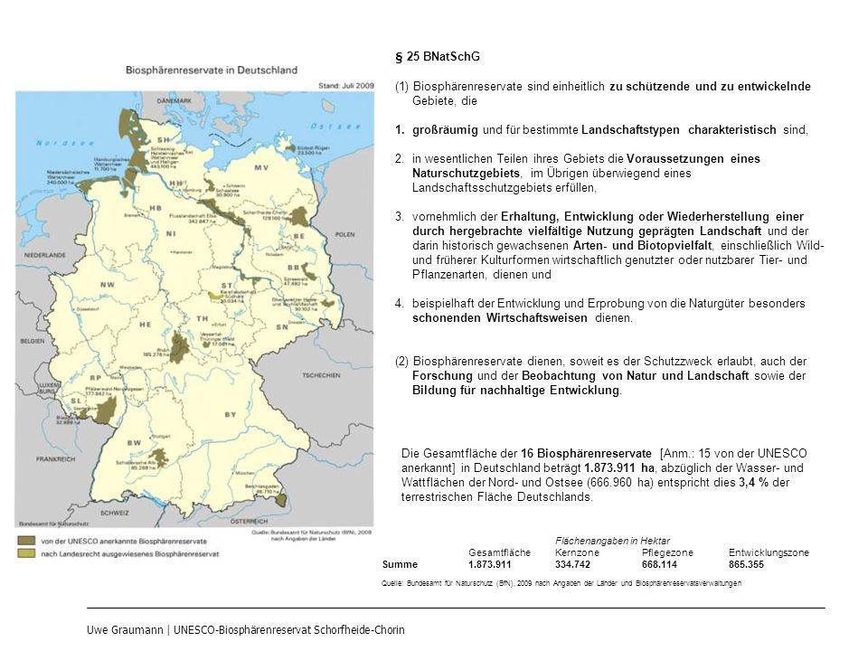 Uwe Graumann | UNESCO-Biosphärenreservat Schorfheide-Chorin § 25 BNatSchG (1) Biosphärenreservate sind einheitlich zu schützende und zu entwickelnde G