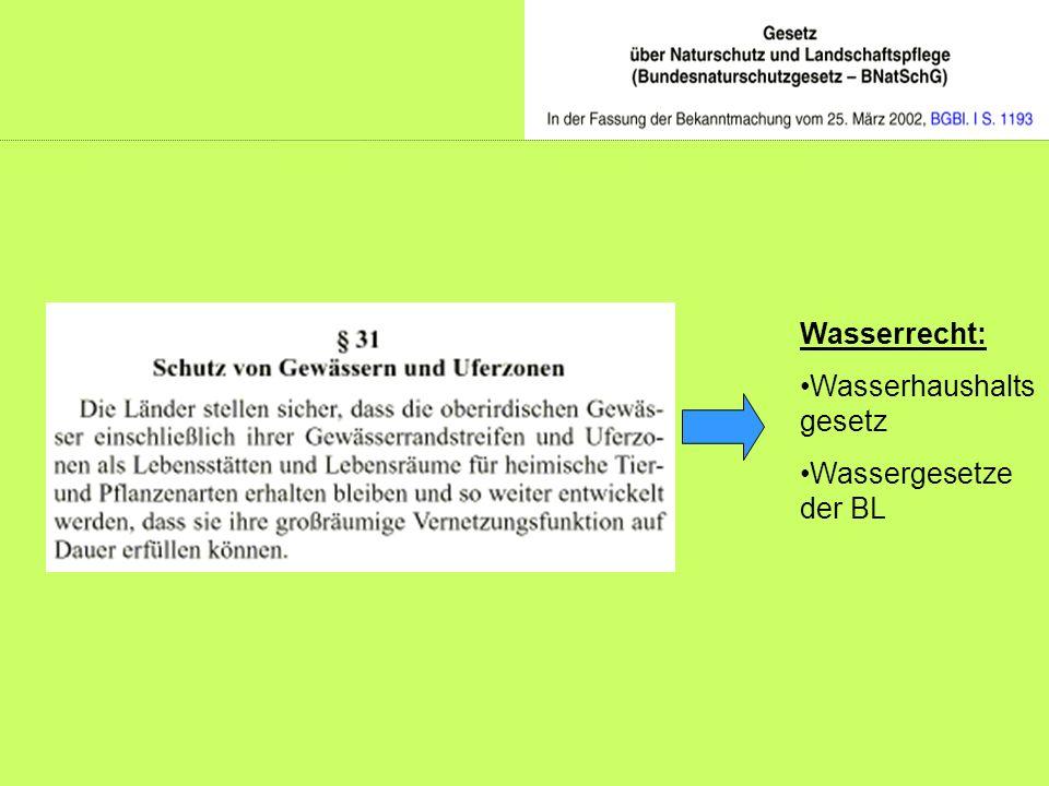 Wasserrecht: Wasserhaushalts gesetz Wassergesetze der BL