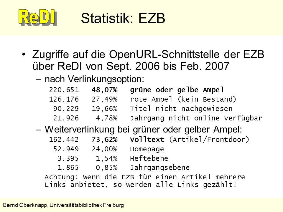 6 Bernd Oberknapp, Universitätsbibliothek Freiburg Statistik: EZB Zugriffe auf die OpenURL-Schnittstelle der EZB über ReDI von Sept. 2006 bis Feb. 200
