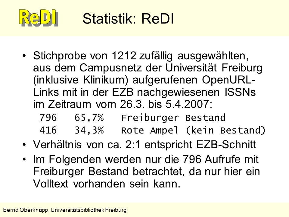 9 Bernd Oberknapp, Universitätsbibliothek Freiburg Statistik: ReDI – Ergebnis Ergebnis für Aufrufe mit Freiburger Bestand: ReDIBSZ** Link zum Volltext (Artikel/Frontdoor)48961,4%46,9% Link zur Homepage698,7%24,3% Link zur Heft/Jahrgangsebene101,3%3,9% Embargo/Moving Wall, Volltext gefunden212,6% Volltext gefunden58974,0%75,1% Fehlerhafte Metadaten435,4% Embargo/Moving Wall, kein Zugriff232,9% Sonstiger Fehler*344,3% Volltext nicht gefunden oder kein Zugriff10012,6%11,0% Volltext nicht vorhanden oder nicht lizenziert10713,4%13,9% *Fehler irgendwo in der Kette Datenbank-ReDI-EZB-Anbieter, aus Zeitgründen wurde die Ursache nicht näher untersucht (würde eine Einzelfallprüfung erfordern) **Werte wegen des anderen Testansatzes nicht wirklich vergleichbar.