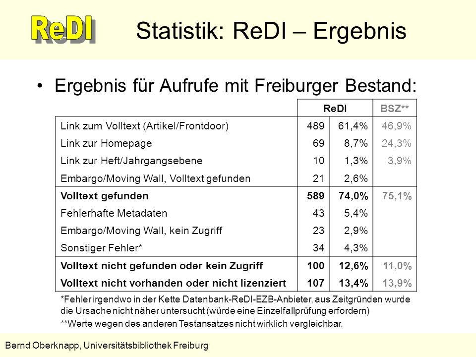 9 Bernd Oberknapp, Universitätsbibliothek Freiburg Statistik: ReDI – Ergebnis Ergebnis für Aufrufe mit Freiburger Bestand: ReDIBSZ** Link zum Volltext