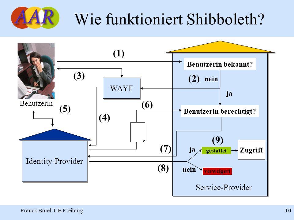Franck Borel, UB Freiburg 10 Wie funktioniert Shibboleth.