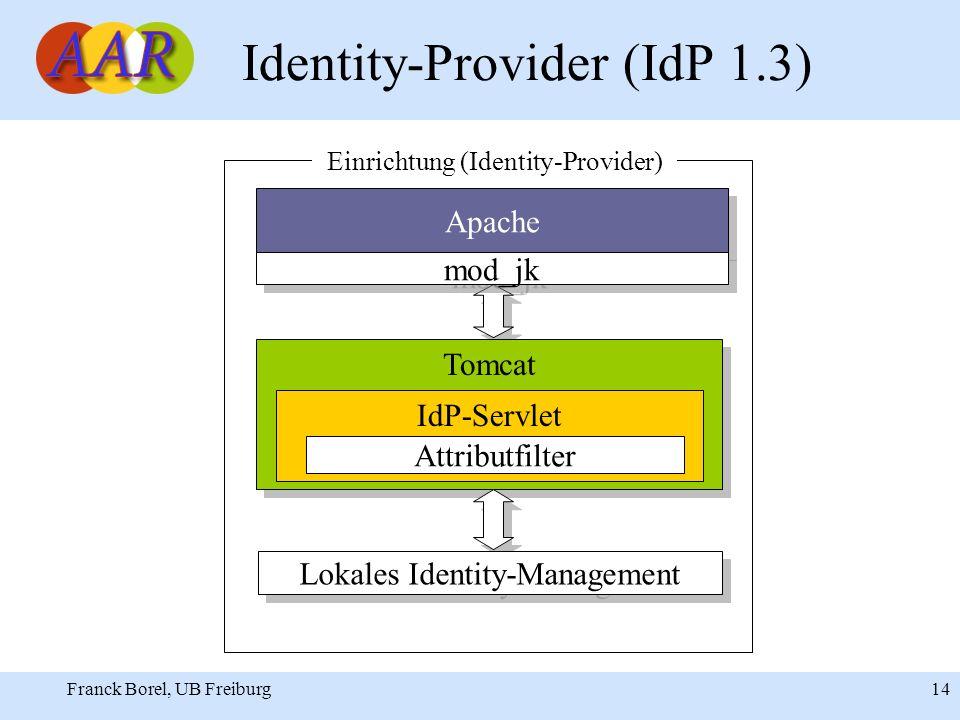 Franck Borel, UB Freiburg 14 Identity-Provider (IdP 1.3) Apache mod_jk Tomcat Einrichtung (Identity-Provider) IdP-Servlet Attributfilter Lokales Identity-Management