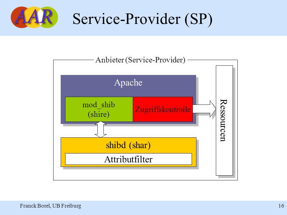 Franck Borel, UB Freiburg 16 Apache Service-Provider (SP) mod_shib (shire) Anbieter (Service-Provider) shibd (shar) Ressourcen Zugriffskontrolle Attributfilter