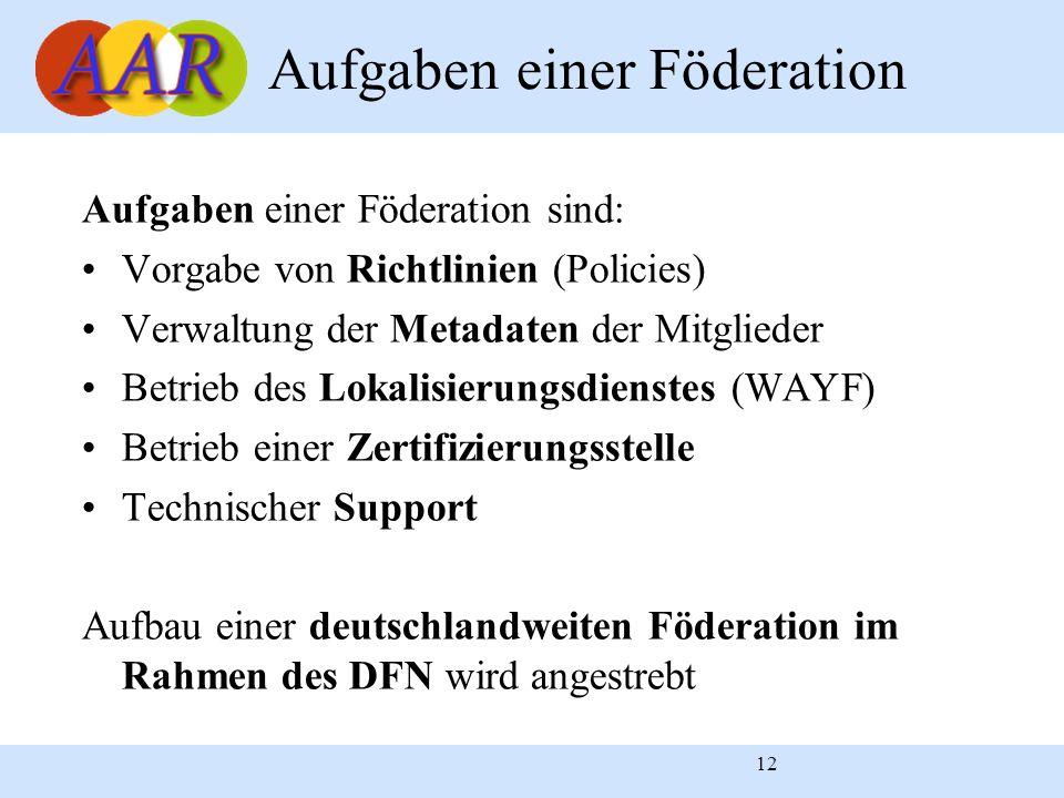12 Aufgaben einer Föderation sind: Vorgabe von Richtlinien (Policies) Verwaltung der Metadaten der Mitglieder Betrieb des Lokalisierungsdienstes (WAYF