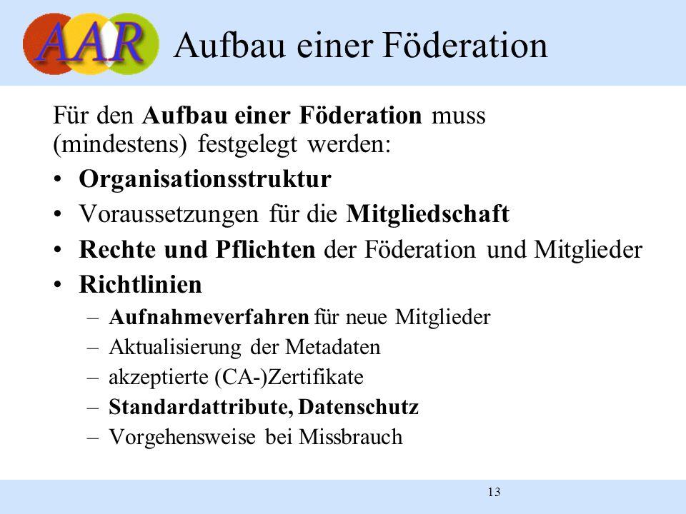13 Aufbau einer Föderation Für den Aufbau einer Föderation muss (mindestens) festgelegt werden: Organisationsstruktur Voraussetzungen für die Mitglied