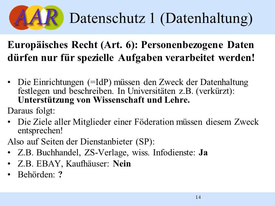 14 Datenschutz 1 (Datenhaltung) Europäisches Recht (Art. 6): Personenbezogene Daten dürfen nur für spezielle Aufgaben verarbeitet werden! Die Einricht