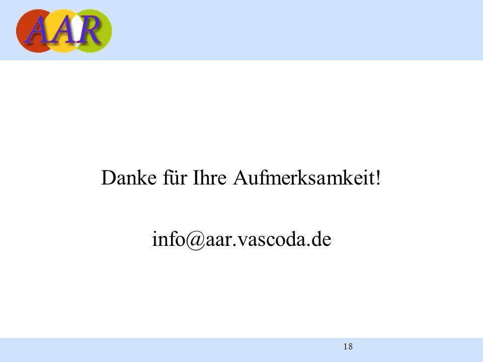 18 Danke für Ihre Aufmerksamkeit! info@aar.vascoda.de