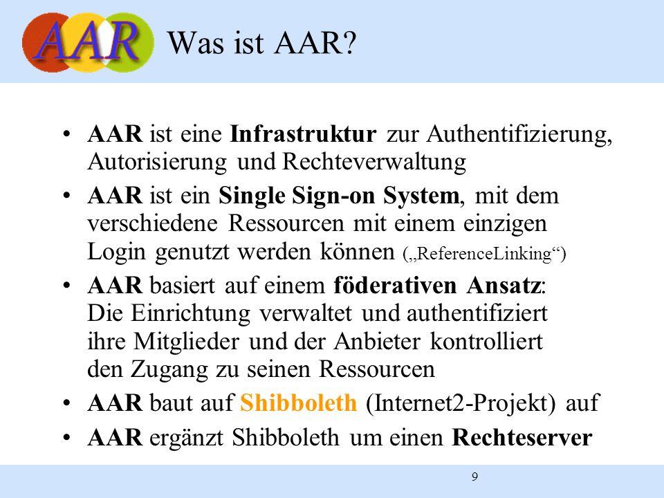 9 AAR ist eine Infrastruktur zur Authentifizierung, Autorisierung und Rechteverwaltung AAR ist ein Single Sign-on System, mit dem verschiedene Ressour