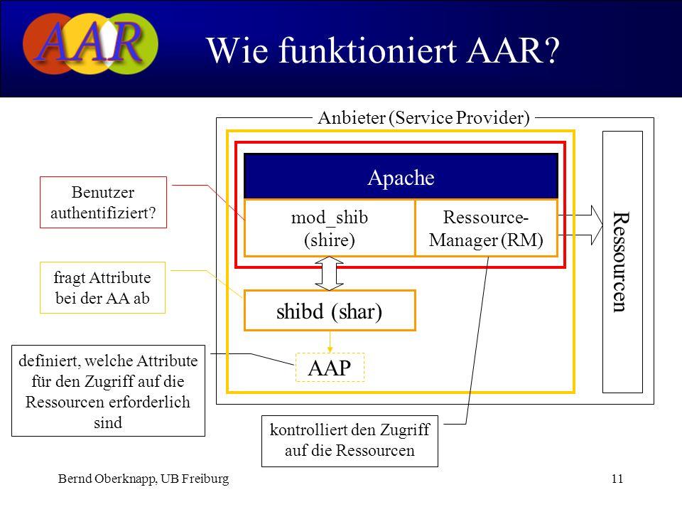 Bernd Oberknapp, UB Freiburg11 Wie funktioniert AAR.