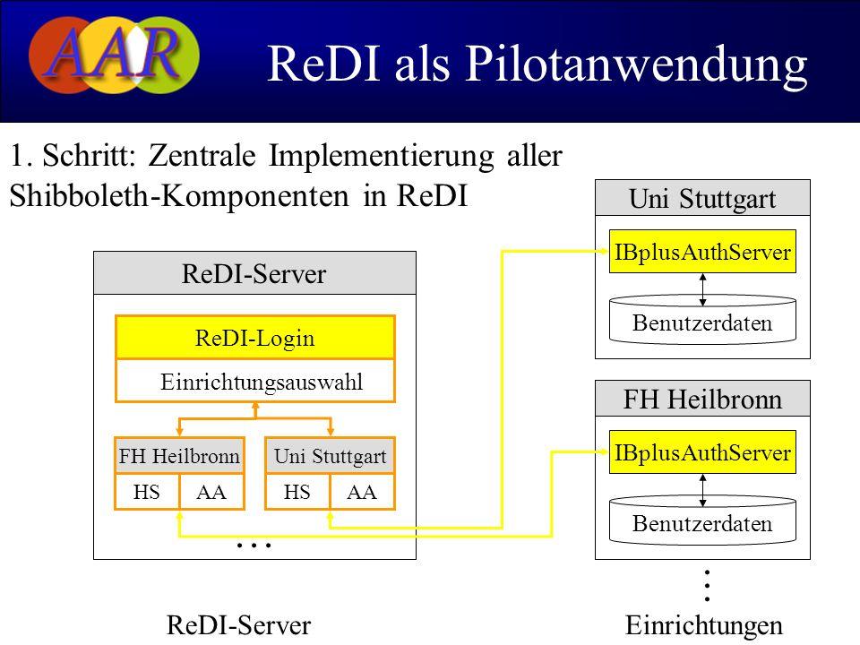 Bernd Oberknapp, UB Freiburg18 ReDI als Pilotanwendung 1. Schritt: Zentrale Implementierung aller Shibboleth-Komponenten in ReDI ReDI-ServerEinrichtun