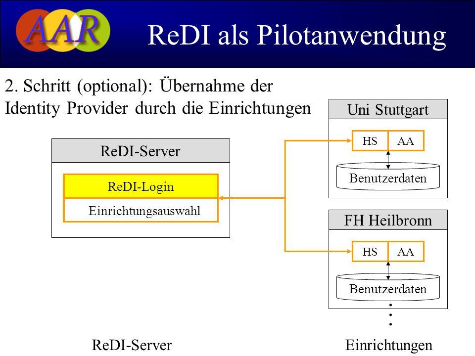 Bernd Oberknapp, UB Freiburg20 ReDI als Pilotanwendung 2. Schritt (optional): Übernahme der Identity Provider durch die Einrichtungen...... ReDI-Serve