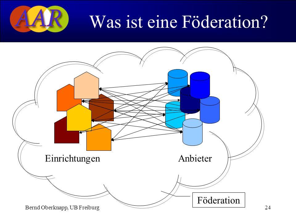 Bernd Oberknapp, UB Freiburg24 Föderation Was ist eine Föderation? EinrichtungAnbieteren