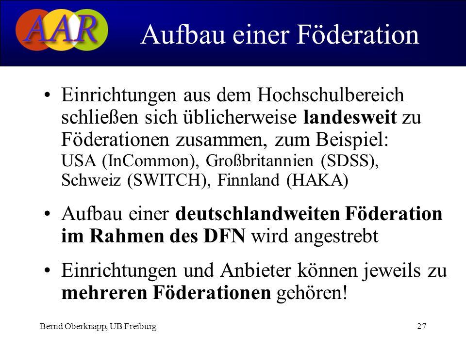 Bernd Oberknapp, UB Freiburg27 Einrichtungen aus dem Hochschulbereich schließen sich üblicherweise landesweit zu Föderationen zusammen, zum Beispiel: USA (InCommon), Großbritannien (SDSS), Schweiz (SWITCH), Finnland (HAKA) Aufbau einer deutschlandweiten Föderation im Rahmen des DFN wird angestrebt Einrichtungen und Anbieter können jeweils zu mehreren Föderationen gehören.