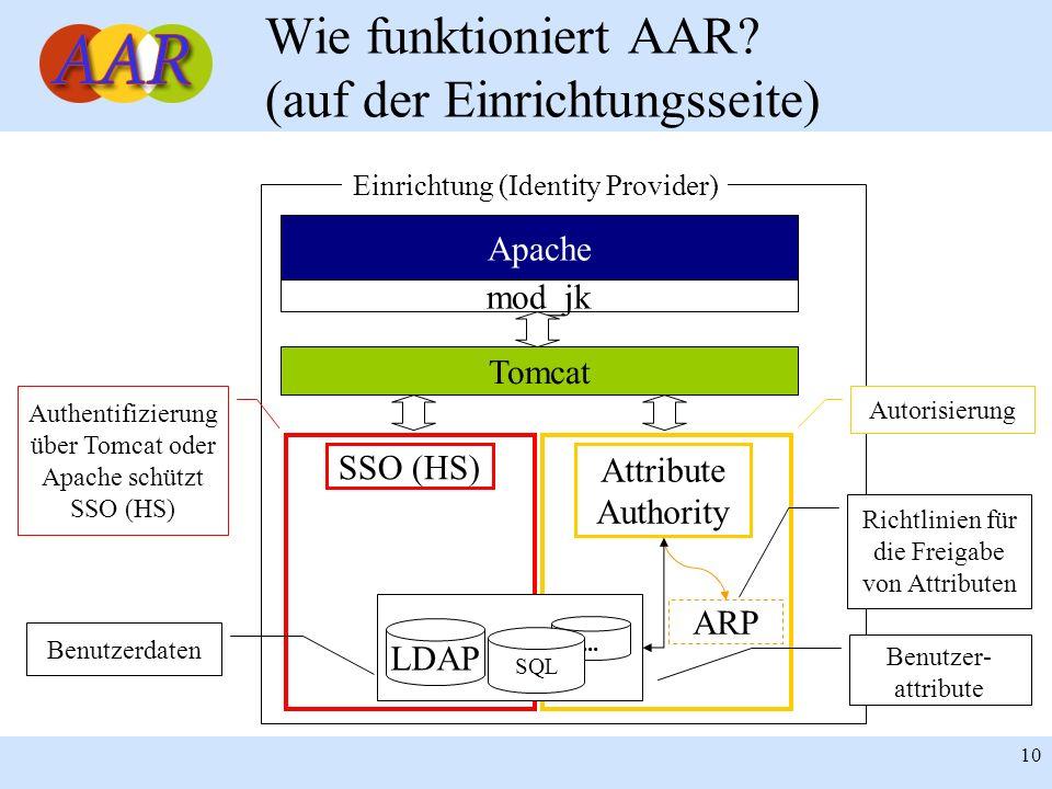 10 Wie funktioniert AAR? (auf der Einrichtungsseite) Apache mod_jk Tomcat SSO (HS) Attribute Authority ARP Authentifizierung über Tomcat oder Apache s