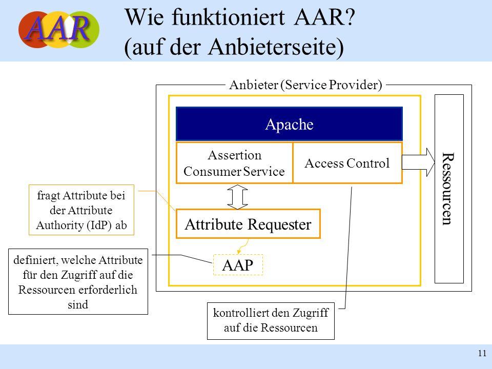 11 Wie funktioniert AAR? (auf der Anbieterseite) Apache Assertion Consumer Service AAP Anbieter (Service Provider) Attribute Requester Ressourcen frag