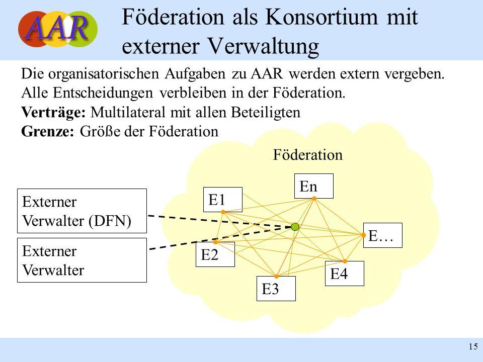 15 Föderation als Konsortium mit externer Verwaltung E4 E… Die organisatorischen Aufgaben zu AAR werden extern vergeben. Alle Entscheidungen verbleibe