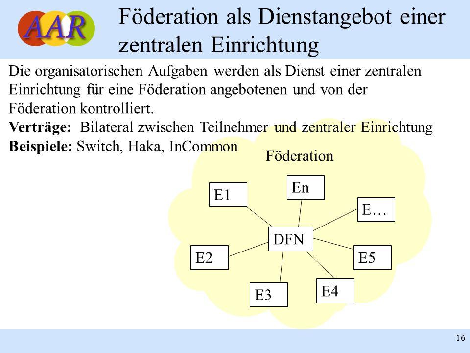 16 Föderation als Dienstangebot einer zentralen Einrichtung E1 E2 E4 E3 E5 E… En Die organisatorischen Aufgaben werden als Dienst einer zentralen Einr