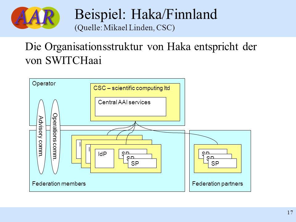17 Beispiel: Haka/Finnland (Quelle: Mikael Linden, CSC) Die Organisationsstruktur von Haka entspricht der von SWITCHaai Federation partners Operator F