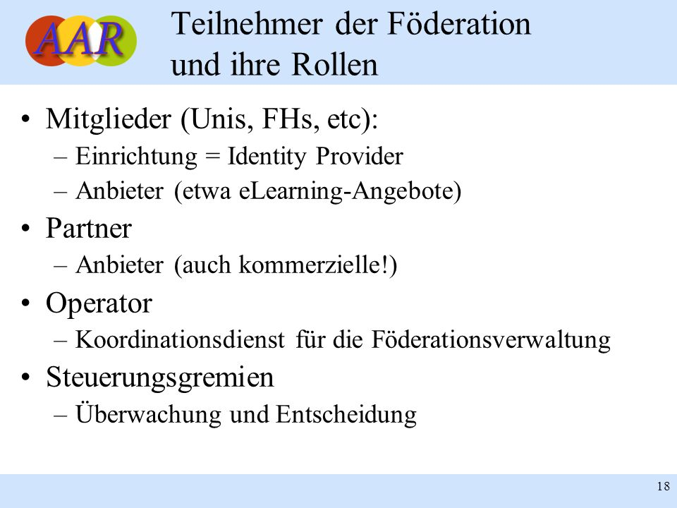 18 Teilnehmer der Föderation und ihre Rollen Mitglieder (Unis, FHs, etc): –Einrichtung = Identity Provider –Anbieter (etwa eLearning-Angebote) Partner