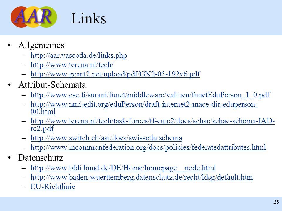 25 Links Allgemeines –http://aar.vascoda.de/links.phphttp://aar.vascoda.de/links.php –http://www.terena.nl/tech/http://www.terena.nl/tech/ –http://www