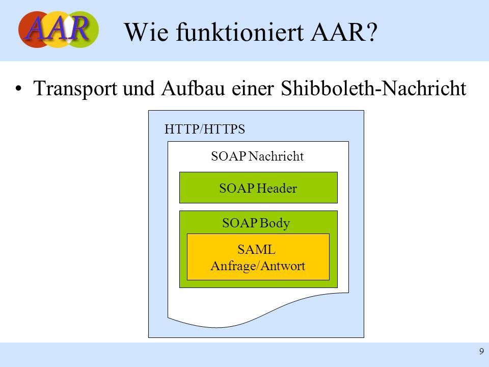 9 Wie funktioniert AAR? Transport und Aufbau einer Shibboleth-Nachricht HTTP/HTTPS SOAP Nachricht SOAP Header SOAP Body SAML Anfrage/Antwort