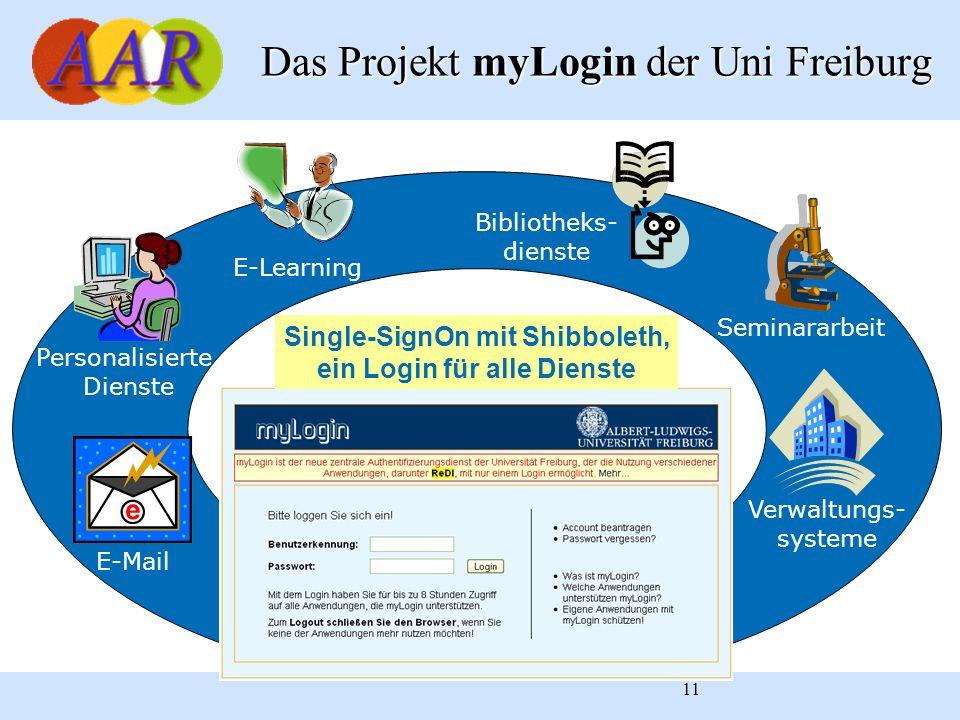 11 Single-SignOn mit Shibboleth, ein Login für alle Dienste Bibliotheks- dienste E-Learning Seminararbeit Personalisierte Dienste E-Mail Verwaltungs- systeme Das Projekt myLogin der Uni Freiburg