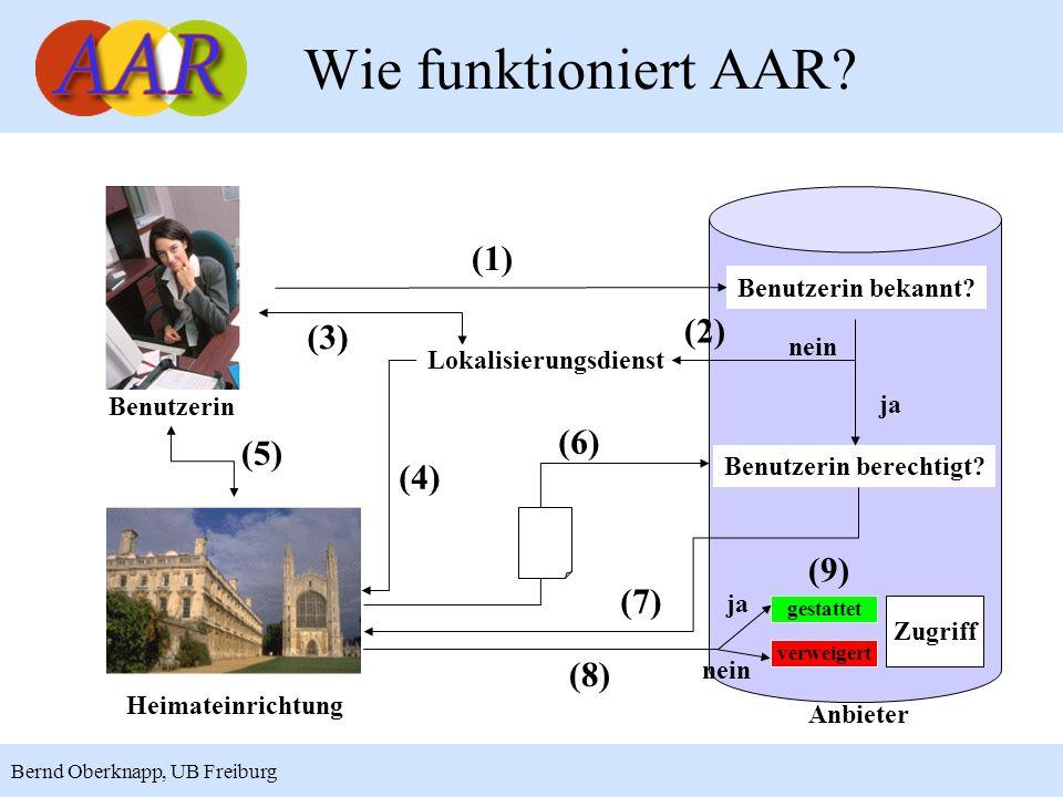 13 Bernd Oberknapp, UB Freiburg Heimateinrichtung Benutzerin Anbieter Benutzerin bekannt? (1) (4) (5) Benutzerin berechtigt? (6) (7) (8) gestattet ver