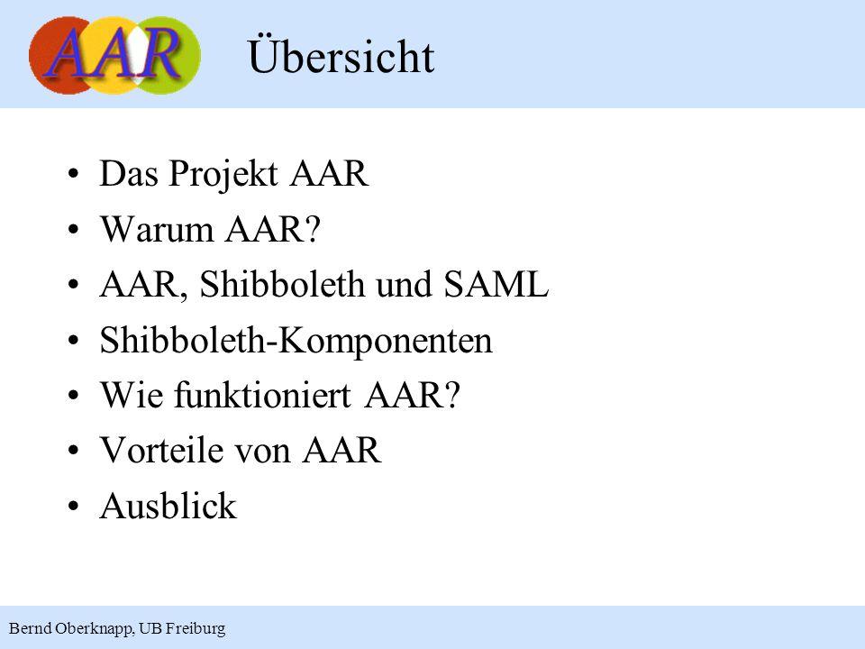 2 Übersicht Das Projekt AAR Warum AAR? AAR, Shibboleth und SAML Shibboleth-Komponenten Wie funktioniert AAR? Vorteile von AAR Ausblick