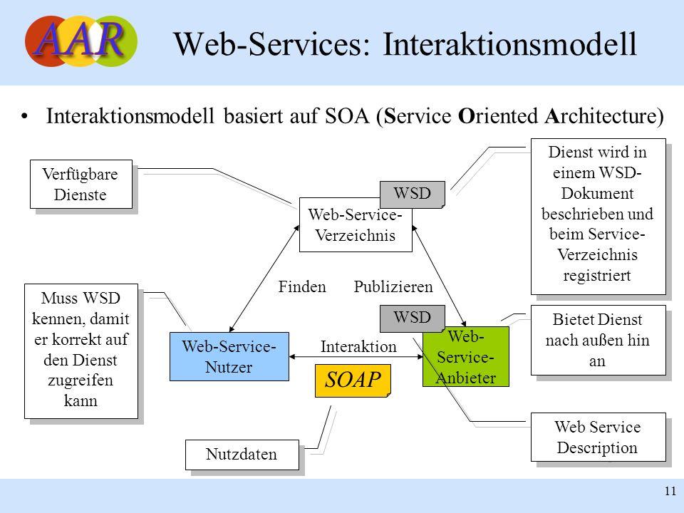 Franck Borel - UB-Freiburg 11 Web-Services: Interaktionsmodell Interaktionsmodell basiert auf SOA (Service Oriented Architecture) Interaktion Finden Web-Service- Verzeichnis Publizieren Bietet Dienst nach außen hin an WSD Dienst wird in einem WSD- Dokument beschrieben und beim Service- Verzeichnis registriert Web- Service- Anbieter Web-Service- Nutzer Muss WSD kennen, damit er korrekt auf den Dienst zugreifen kann Verfügbare Dienste WSD Web Service Description SOAP Nutzdaten