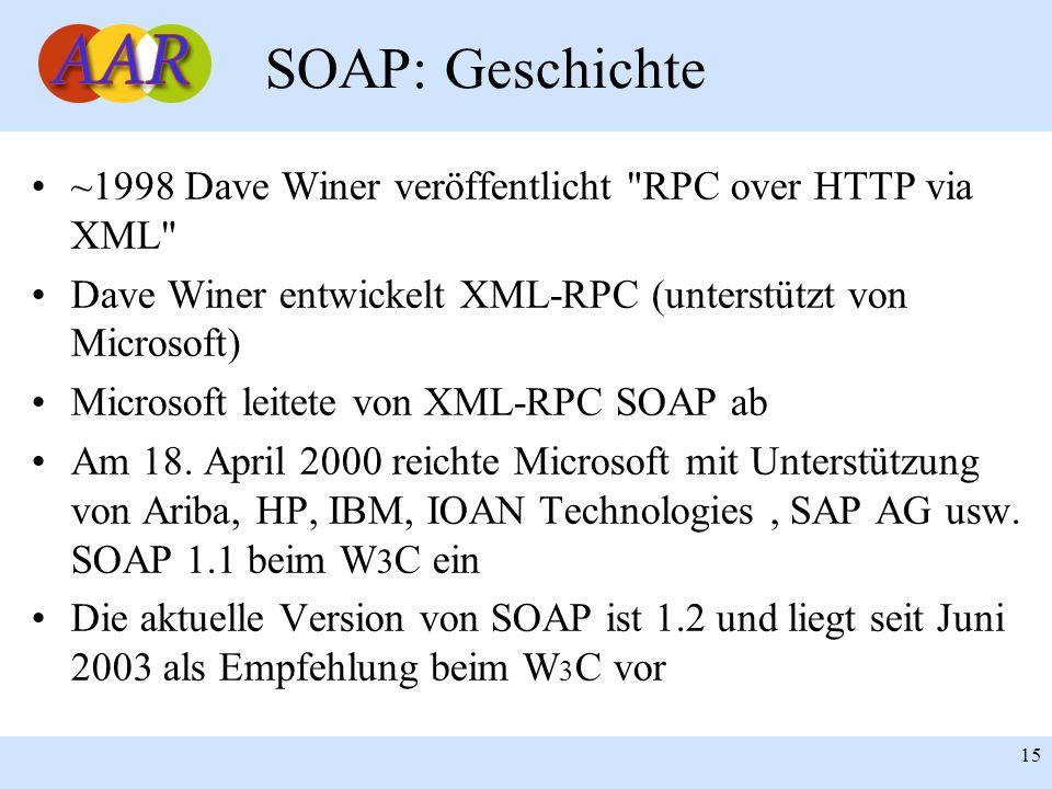 Franck Borel - UB-Freiburg 15 SOAP: Geschichte ~1998 Dave Winer veröffentlicht