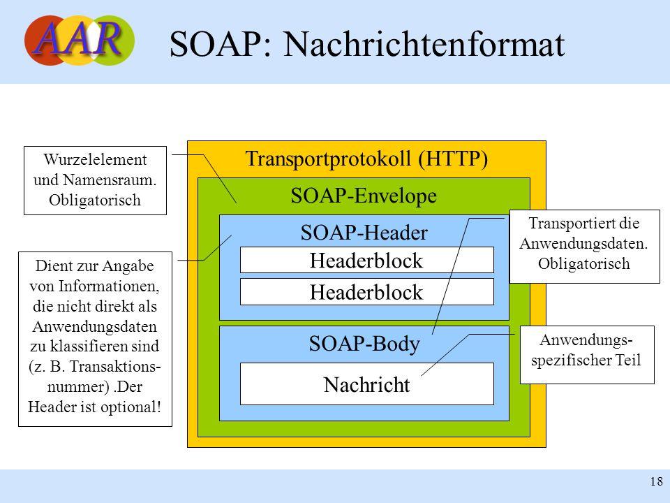 Franck Borel - UB-Freiburg 18 SOAP: Nachrichtenformat Transportprotokoll (HTTP) SOAP-Envelope SOAP-Header Headerblock SOAP-Body Nachricht Dient zur An