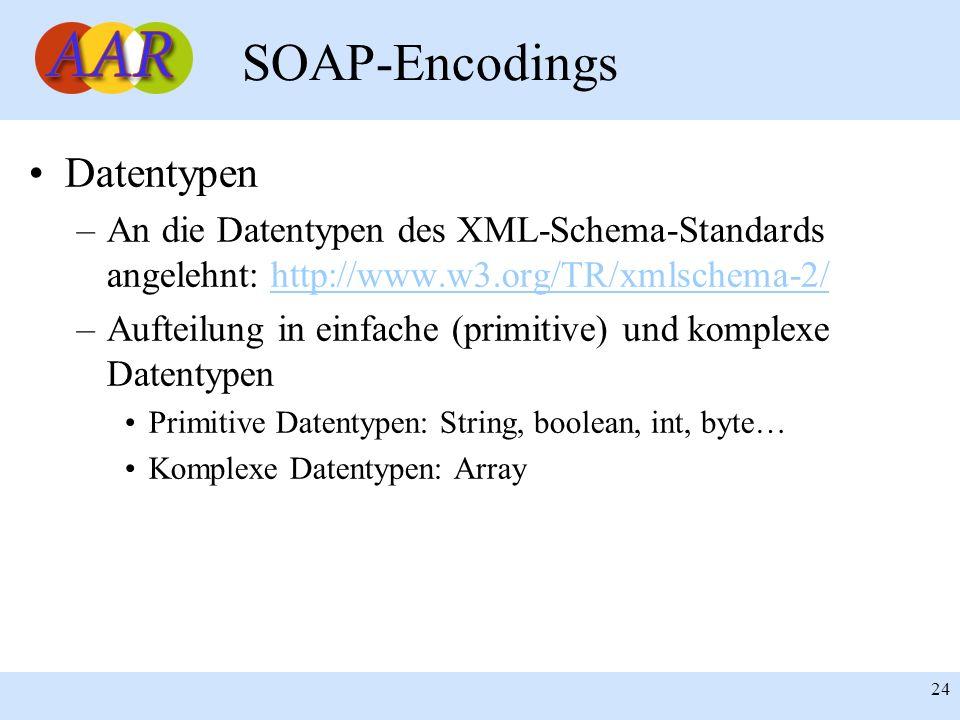 Franck Borel - UB-Freiburg 24 SOAP-Encodings Datentypen –An die Datentypen des XML-Schema-Standards angelehnt: http://www.w3.org/TR/xmlschema-2/http:/