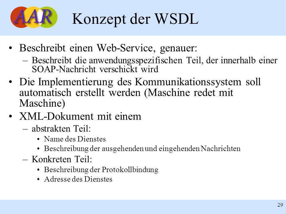 Franck Borel - UB-Freiburg 29 Konzept der WSDL Beschreibt einen Web-Service, genauer: –Beschreibt die anwendungsspezifischen Teil, der innerhalb einer