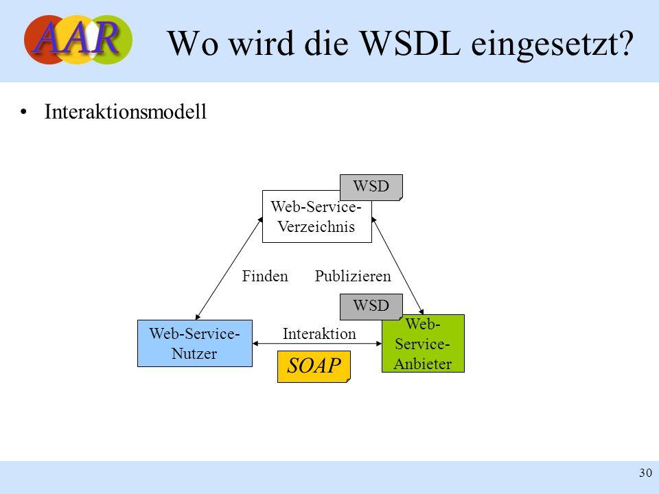 Franck Borel - UB-Freiburg 30 Wo wird die WSDL eingesetzt? Interaktionsmodell Web- Service- Anbieter Web-Service- Verzeichnis Web-Service- Nutzer Inte