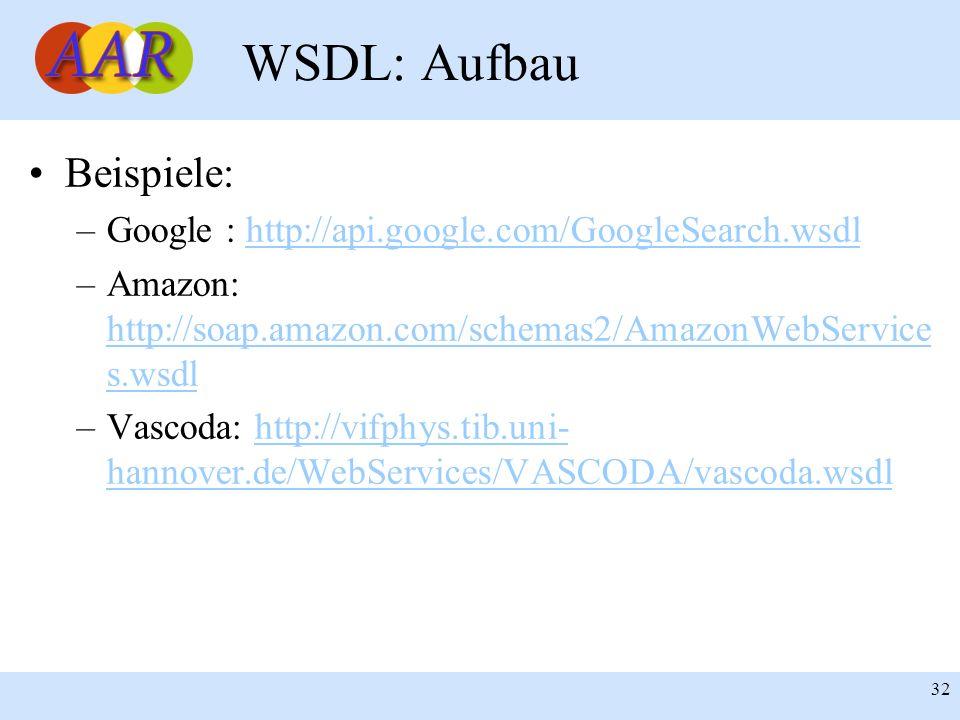 Franck Borel - UB-Freiburg 32 WSDL: Aufbau Beispiele: –Google : http://api.google.com/GoogleSearch.wsdlhttp://api.google.com/GoogleSearch.wsdl –Amazon: http://soap.amazon.com/schemas2/AmazonWebService s.wsdl http://soap.amazon.com/schemas2/AmazonWebService s.wsdl –Vascoda: http://vifphys.tib.uni- hannover.de/WebServices/VASCODA/vascoda.wsdlhttp://vifphys.tib.uni- hannover.de/WebServices/VASCODA/vascoda.wsdl
