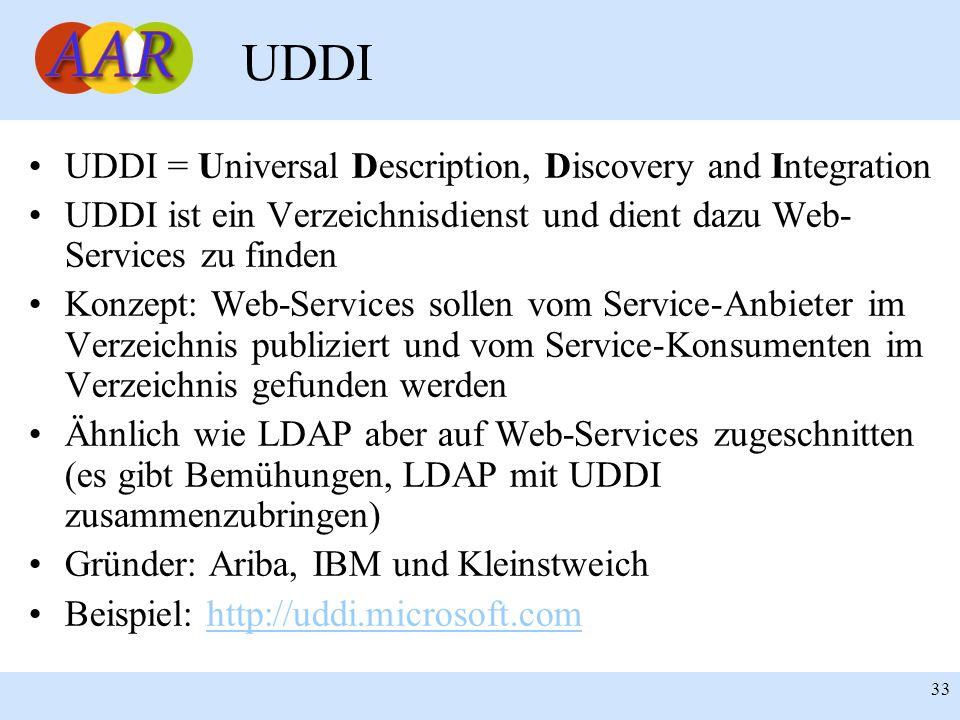 Franck Borel - UB-Freiburg 33 UDDI UDDI = Universal Description, Discovery and Integration UDDI ist ein Verzeichnisdienst und dient dazu Web- Services