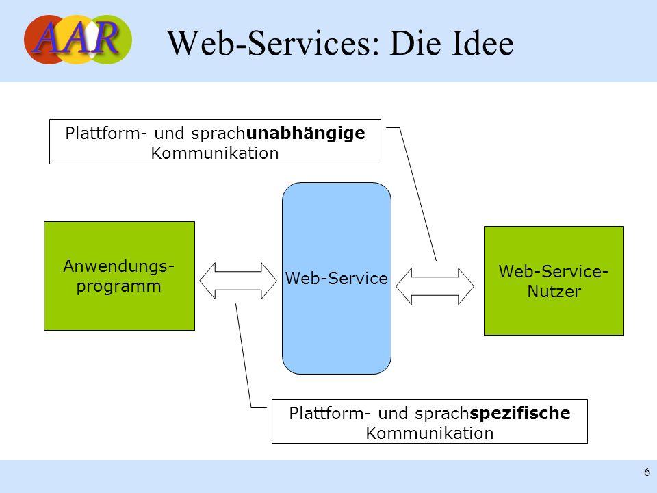 Franck Borel - UB-Freiburg 17 SOAP: Eigenschaften und Spezifikation Einfaches und erweiterbares Protokoll Grundausstattung ohne Sicherheit, Verlässlichkeit und Transaktionen Spezifikation ist sehr offen, aber umfangreich Zur Zeit in der Version 1.2: –XML Protocol Working Group –SOAP Version 1.2 Part0: Primer Allgemeine EinführungSOAP Version 1.2 Part0: Primer –SOAP Version 1.2 Part1: Messaging Framework Aufbau und Funktionsweise einer SOAP-NachrichtSOAP Version 1.2 Part1 –SOAP Version 1.2 Part2: Adjuncts Zusätzliche DefinitionenSOAP Version 1.2 Part2